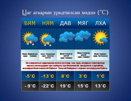 1112-weather-forecast-powerpoint-template.jpg